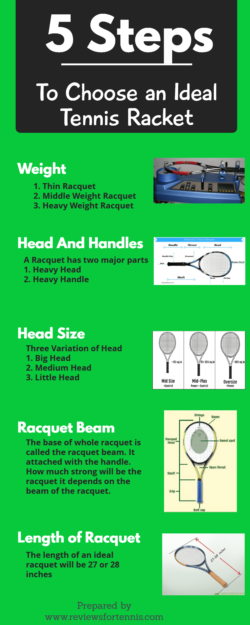 5 Steps To Choose A Tennis Racket