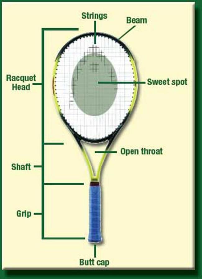 Racket Beam