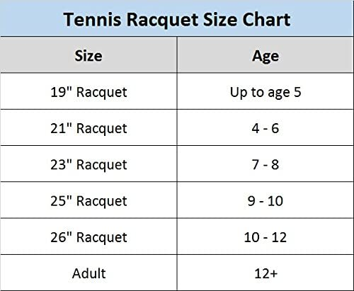 Tennis Racket Sizes